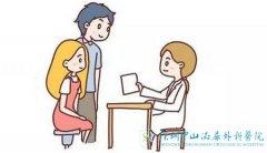 有哪些行为可能会影响到女性的受